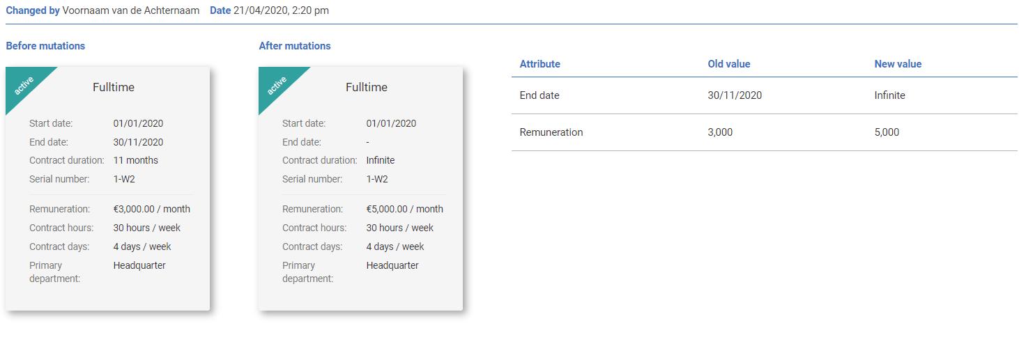 contracten scherm eng